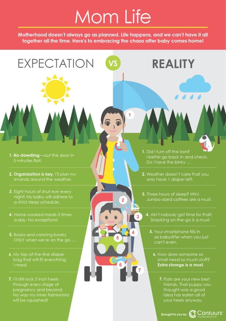 Mom Life Poster